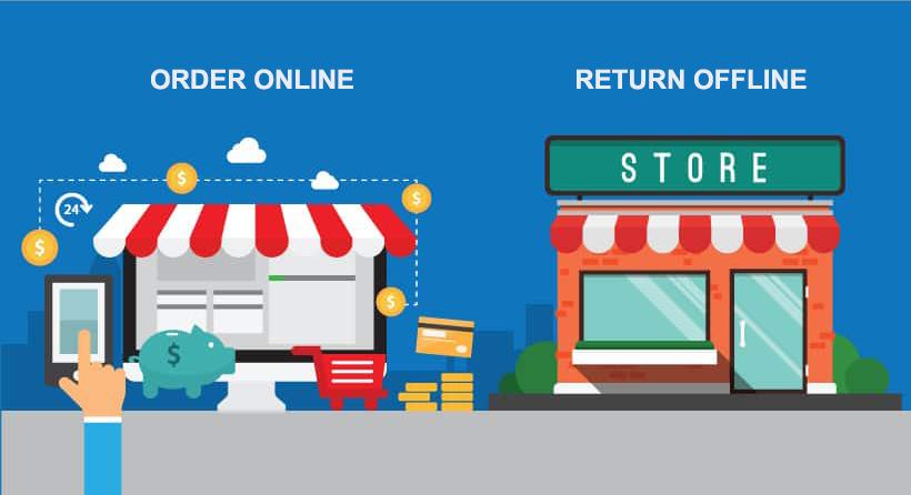 Online to Offline - Unicommerce